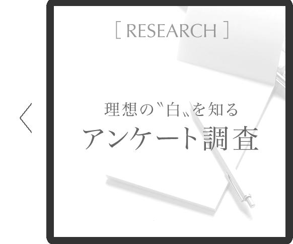 理想の「白」を知る アンケート調査